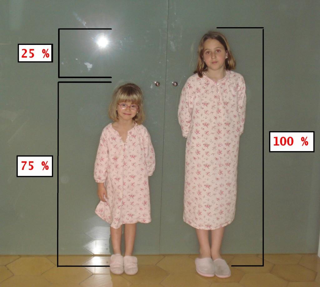 Títol: Tres quartos alcanzando a mi hermana Autor:Maria Puena Cortada Categoria: 1r Cicle ESO (accèssit) Any: 2008 Centre: Col·legi Canigó