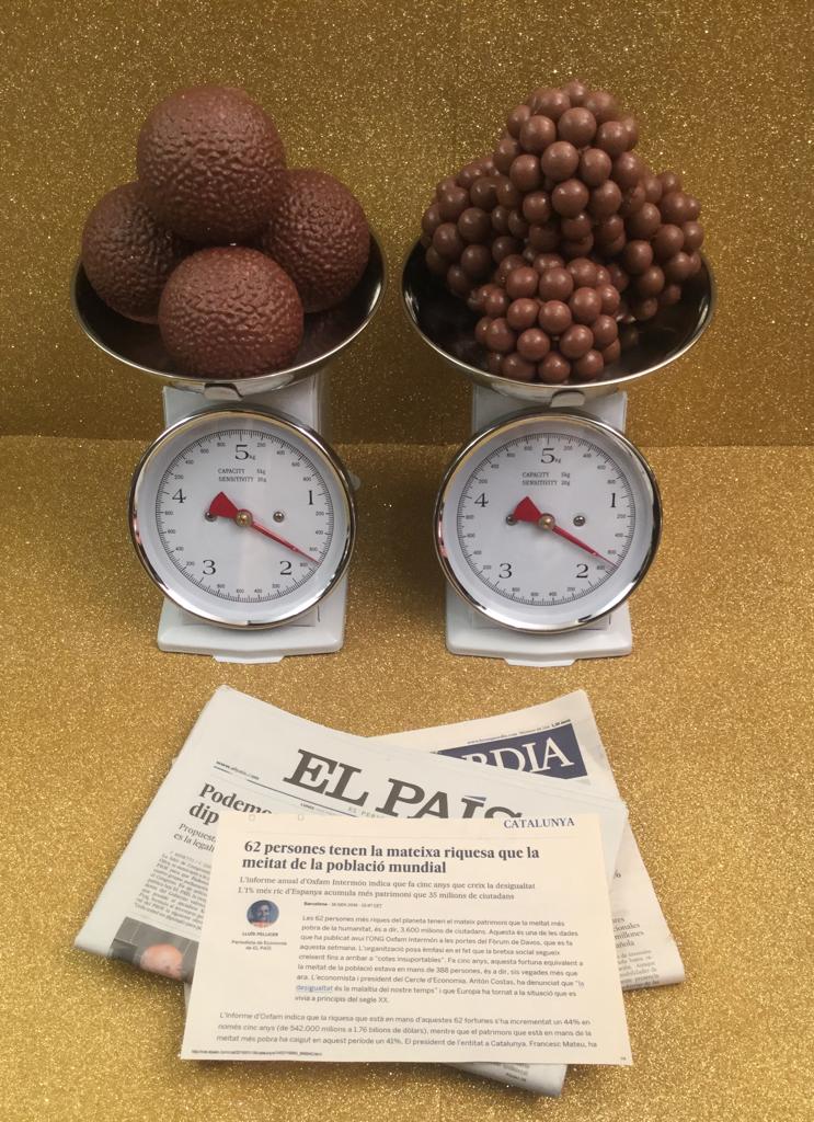 Títol: Proporcionalitat o desigualtat? Autor: Laura Izquierdo Madrazo Categoria: 1r cicle ESO Any: 2016  (accèssit) Centre: Oak House School (Barcelona)